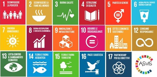 L'Agenda 2030 spiegata aibambini